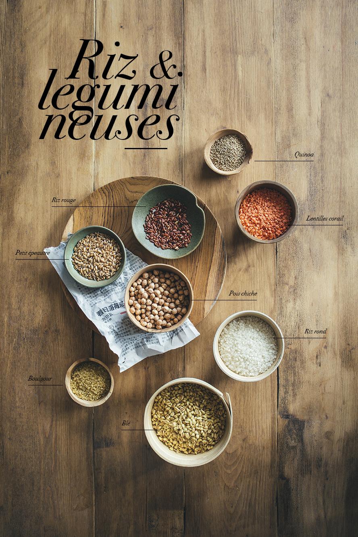 Légumineuses et riz